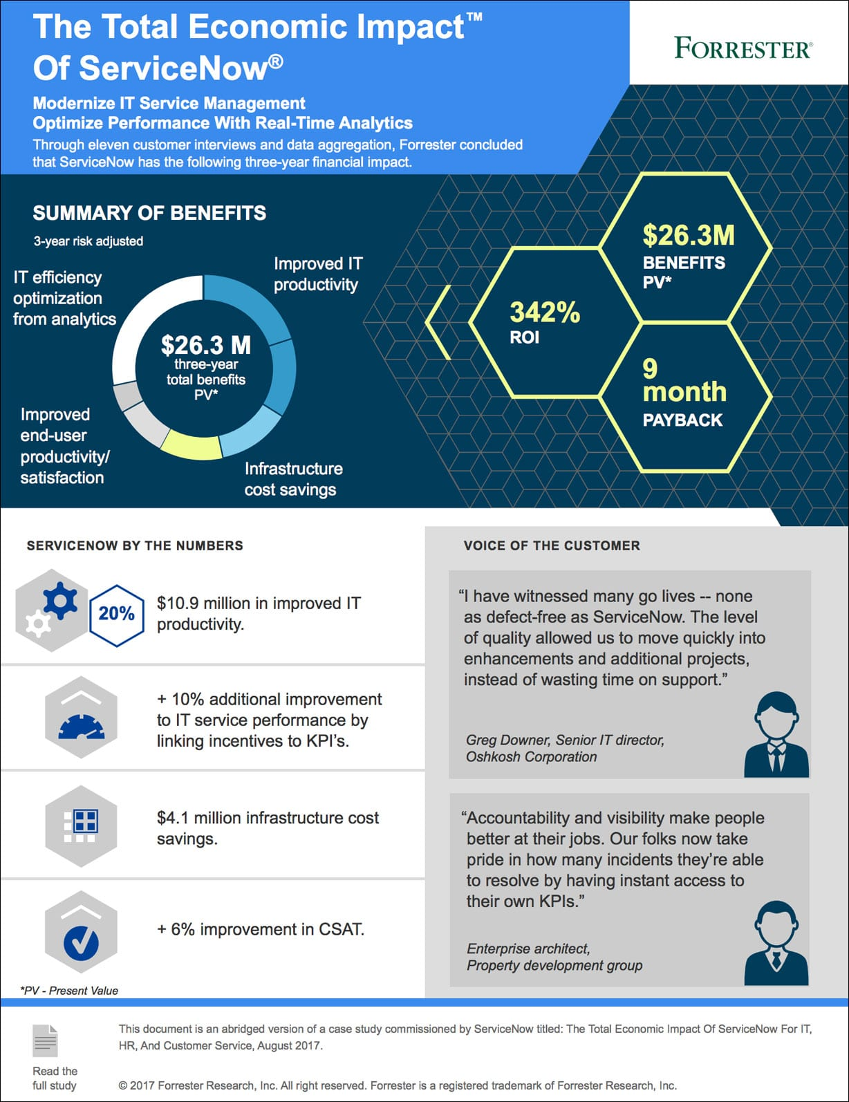 Total economic impact of servicenow by forrester consulting it fandeluxe Images