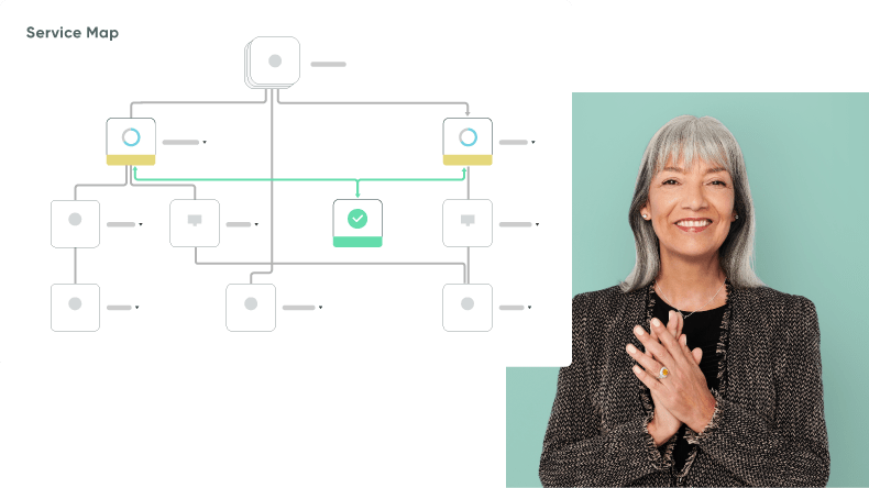 A diagram representing a service map in a healthcare payer platform next to a person smiling.