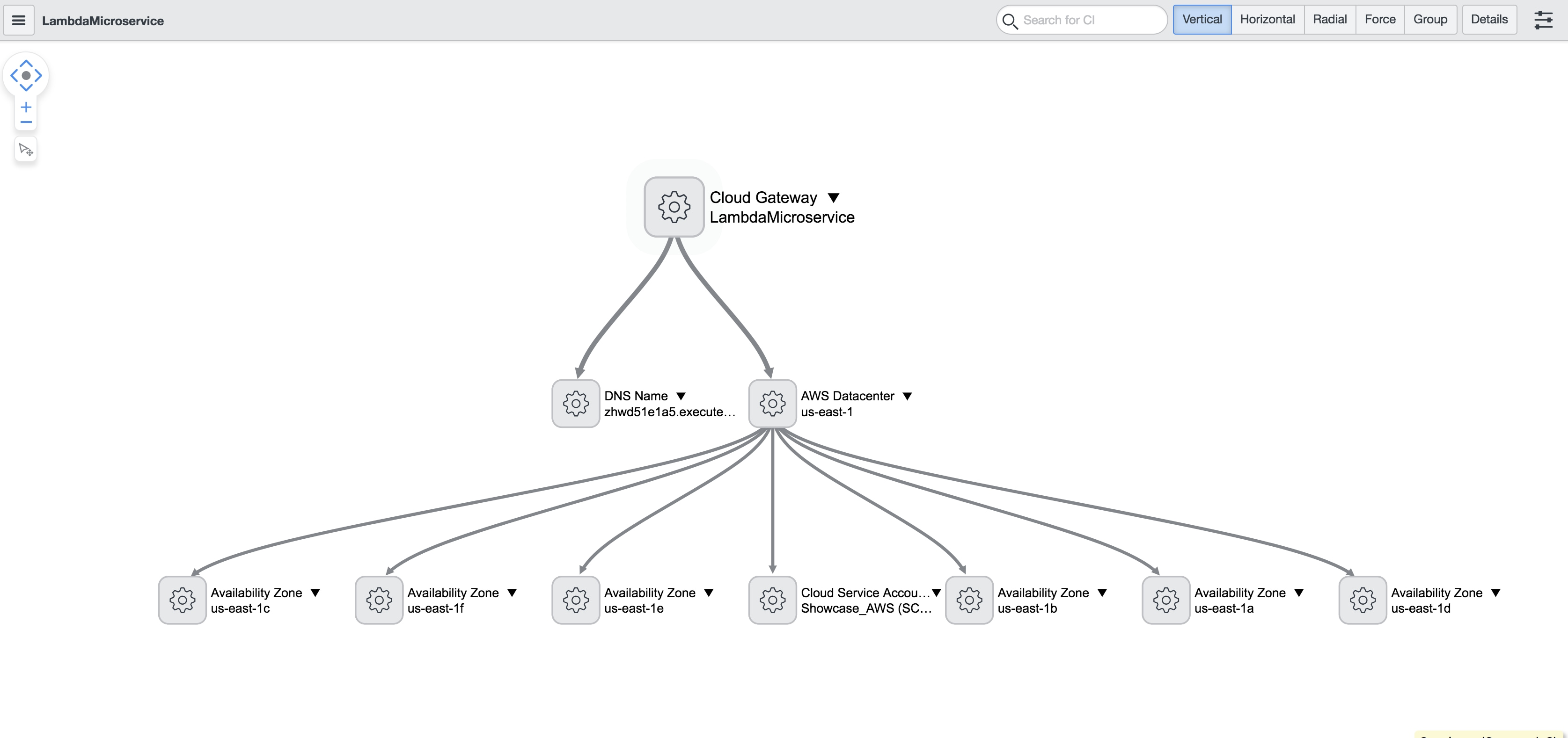 IT Discovery | Application Dependency Mapping | ServiceNow