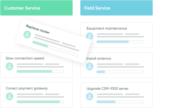 Real-time integration of customer service and field service