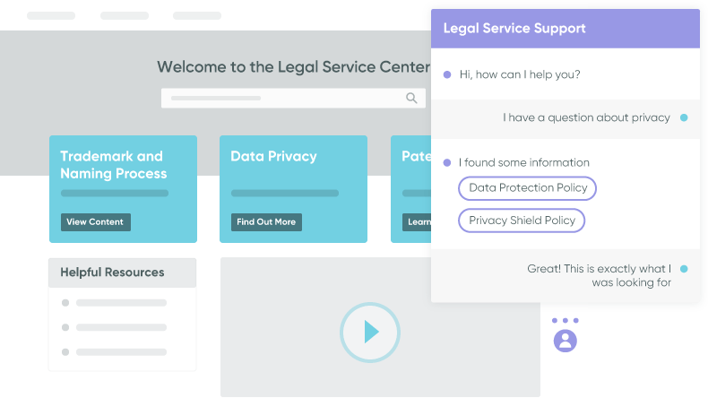 Integrate self-service portal for in-house legal work